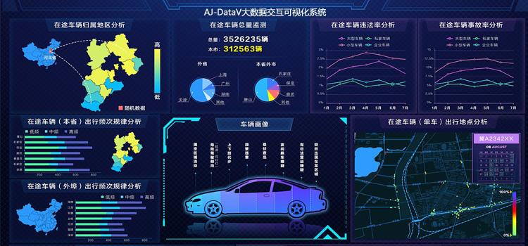 交通领域京纪中达爱敬AJ-DataV大数据交互可视化系统20190401.jpg