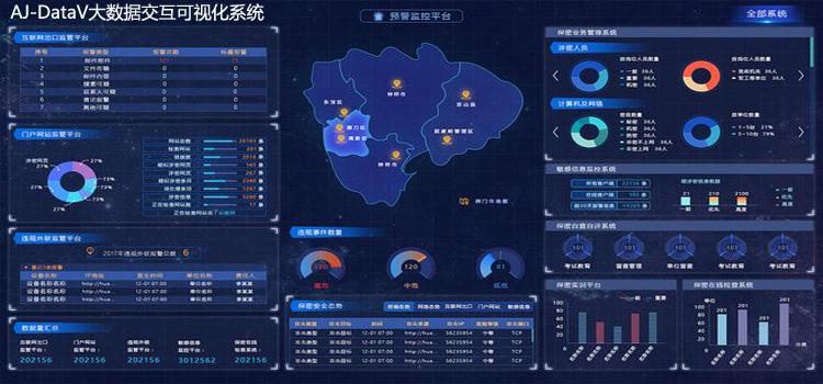 公共安全京纪中达爱敬AJ-DataV大数据交互可视化系统20190401.jpg