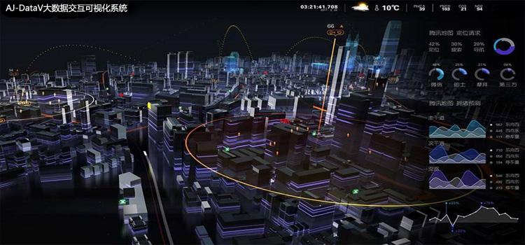 军工领域京纪中达爱敬AJ-DataV大数据交互可视化系统20190401.jpg