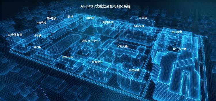 医疗救护京纪中达爱敬AJ-DataV大数据交互可视化系统20190401.jpg