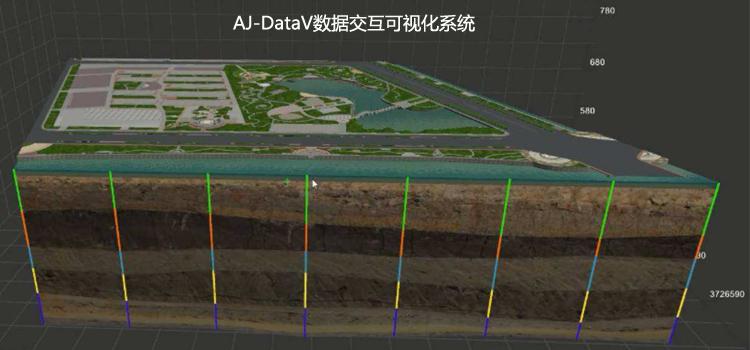 地质勘察京纪中达爱敬AJ-DataV大数据交互可视化系统20190401.jpg