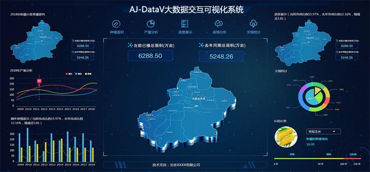 宏观态势京纪中达爱敬AJ-DataV大数据交互可视化系统20190401.jpg