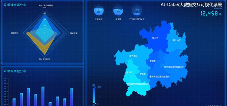 广电媒体京纪中达爱敬AJ-DataV大数据交互可视化系统20190401.jpg