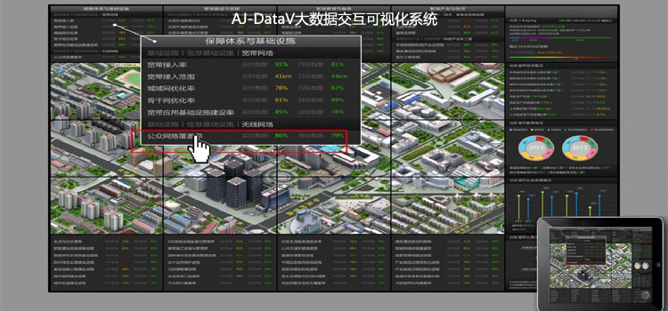 智慧城市京纪中达爱敬AJ-DataV大数据交互可视化系统20190401.jpg