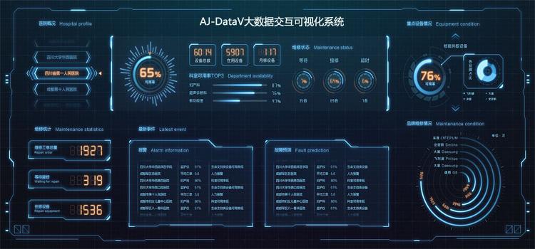 智能制造京纪中达爱敬AJ-DataV大数据交互可视化系统20190401.jpg