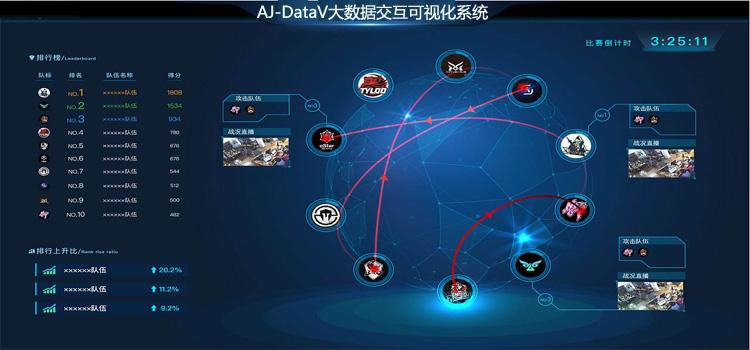竞技体育京纪中达爱敬AJ-DataV大数据交互可视化系统20190401.jpg