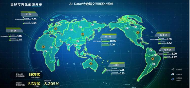 能源领域京纪中达爱敬AJ-DataV大数据交互可视化系统20190401.jpg