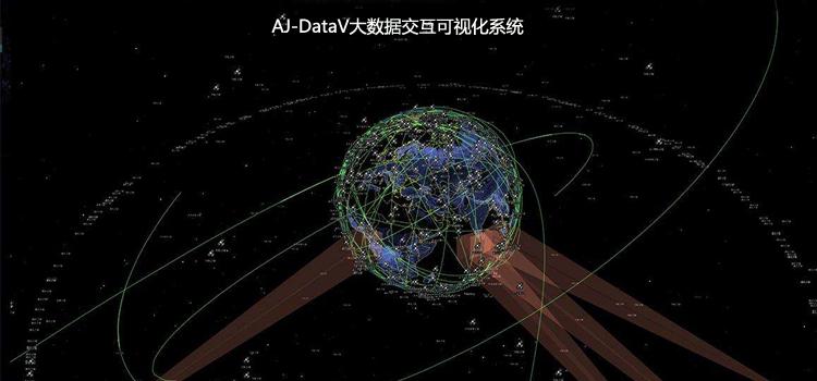 航空航天京纪中达爱敬AJ-DataV大数据交互可视化系统20190401.jpg